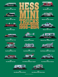 Hess Mini Poster 2014 GOLD Edition